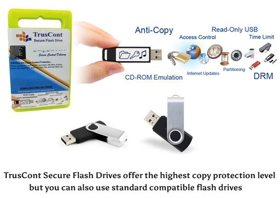Buy Secure USB Flash Drive