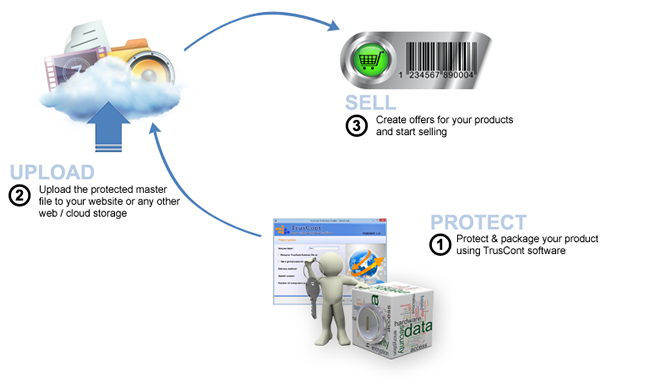 virtual disk protection
